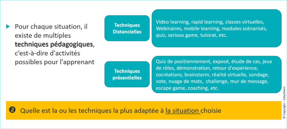 On-sy-prend-comment-2-960x432 Le Blended Learning : au cœur de vos projets de digitalisation des formations