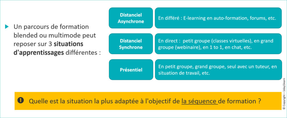 On-sy-prend-comment-960x397 Le Blended Learning : au cœur de vos projets de digitalisation des formations
